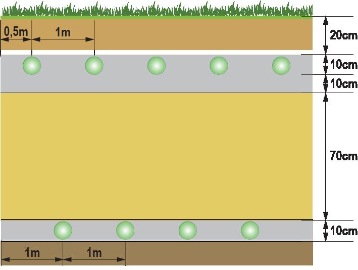 Dimensionnement filtre a sable draine