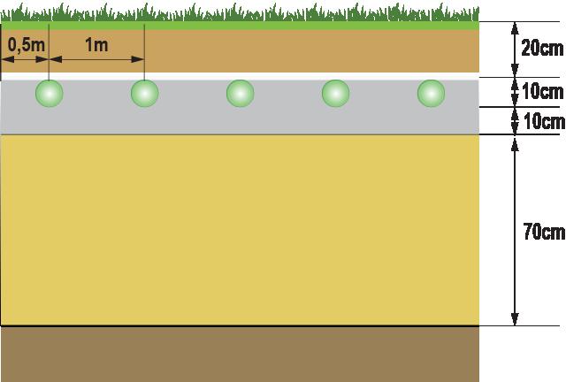 Dimensionnement filtre a sable infiltration