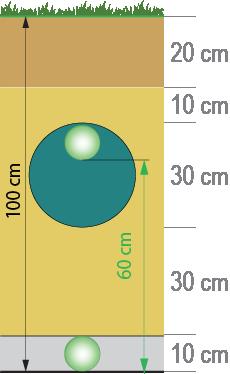 Dimenssionnement enviro septic infiltration