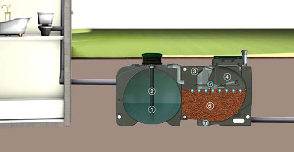 Schema filtre compact 1